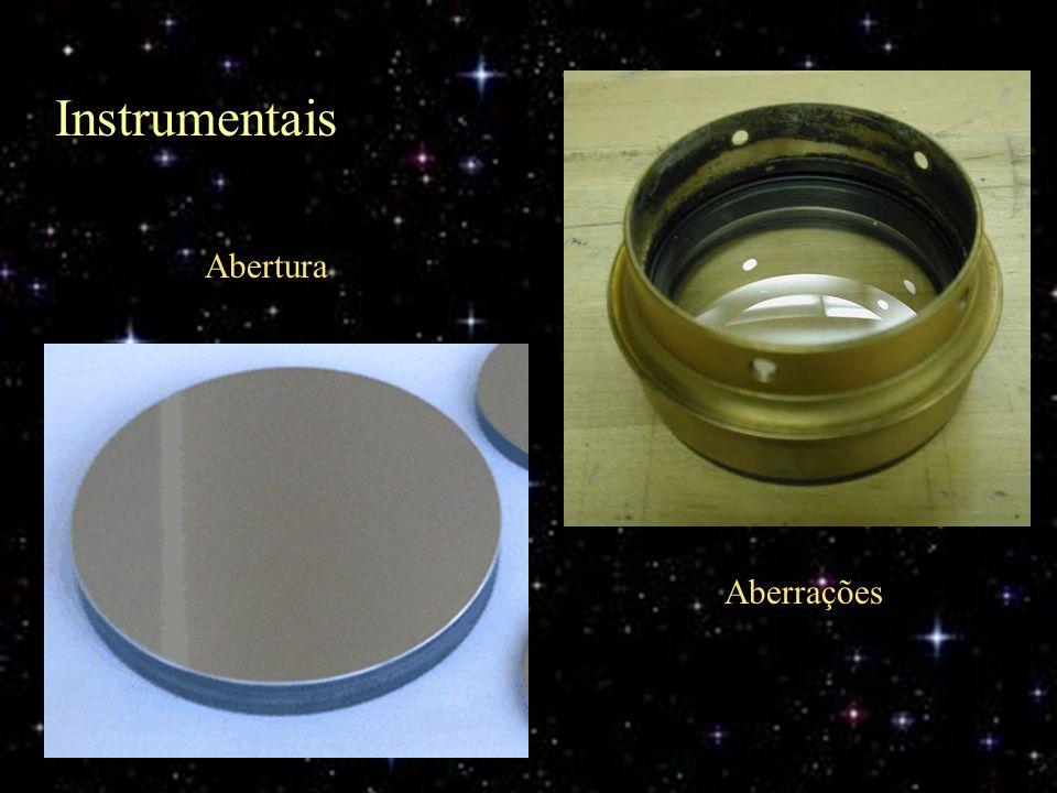 Instrumentais Abertura Aberrações