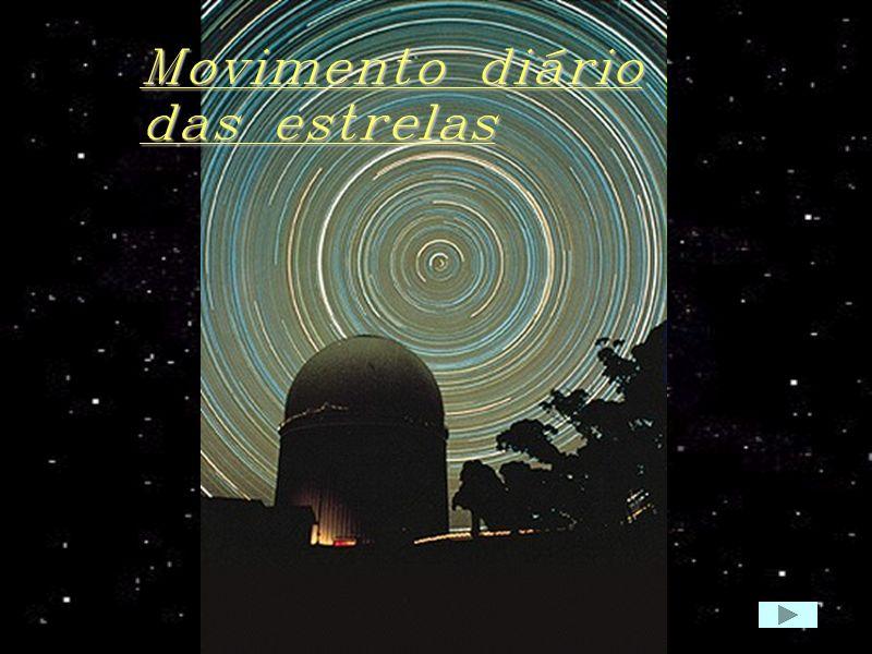 Movimento diário das estrelas