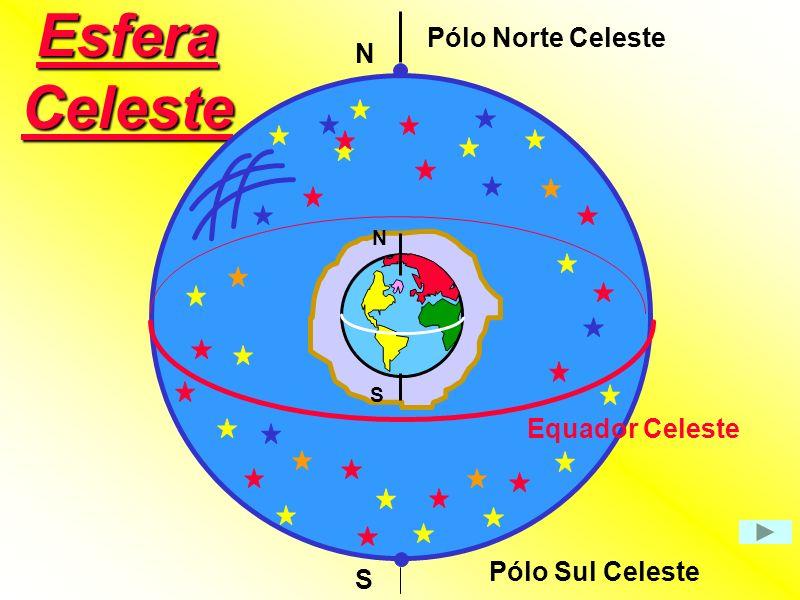Esfera Celeste Pólo Norte Celeste N Equador Celeste Pólo Sul Celeste S