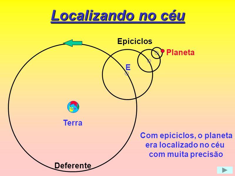 Com epiciclos, o planeta