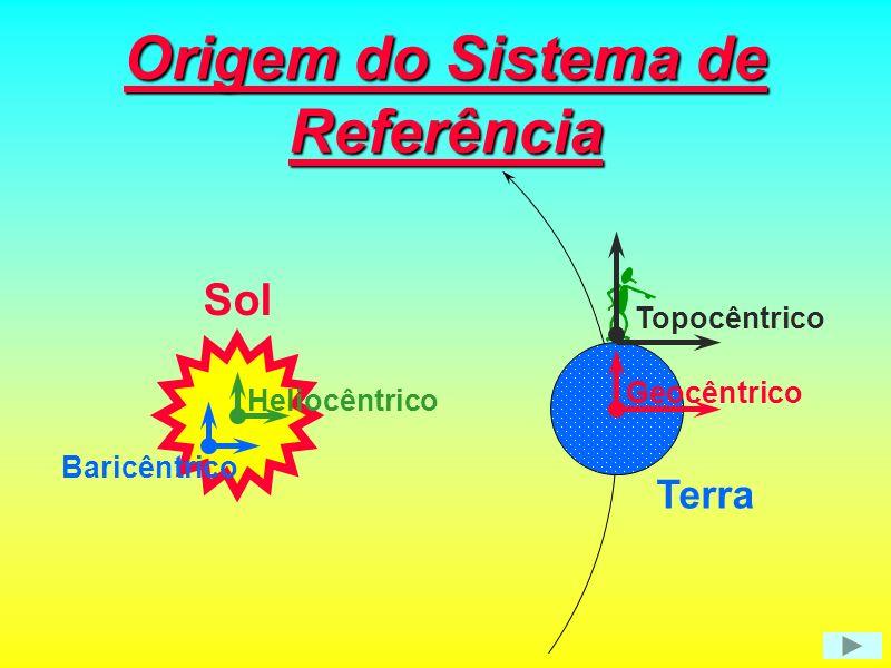 Origem do Sistema de Referência