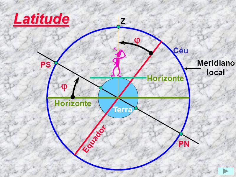Latitude j j Z Céu Meridiano PS local Horizonte Horizonte Terra