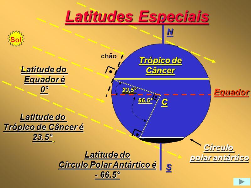 Círculo Polar Antártico é