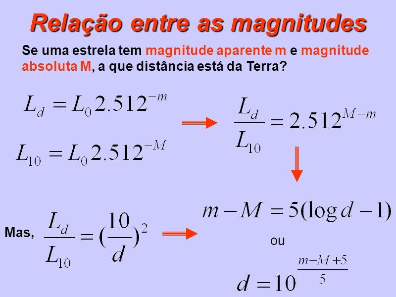 Relação entre as magnitudes