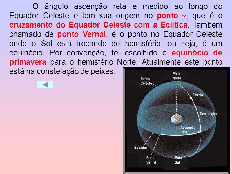 O ângulo ascenção reta é medido ao longo do Equador Celeste e tem sua origem no ponto , que é o cruzamento do Equador Celeste com a Eclítica.