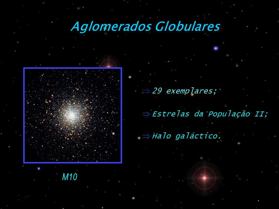 Aglomerados Globulares