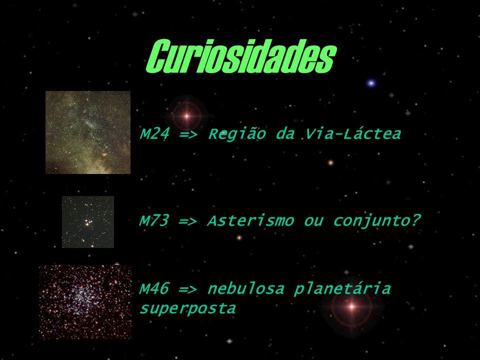 Curiosidades M24 => Região da Via-Láctea