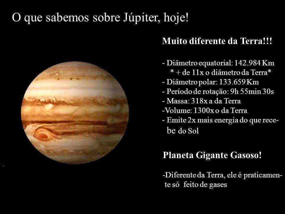 O que sabemos sobre Júpiter, hoje!