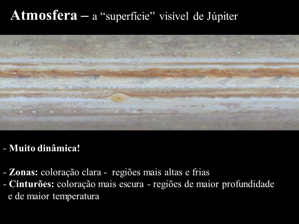 Atmosfera – a superfície visível de Júpiter