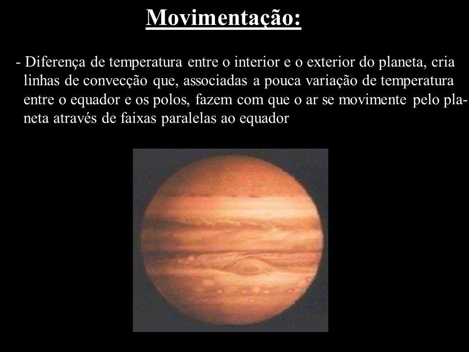 Movimentação: Diferença de temperatura entre o interior e o exterior do planeta, cria.
