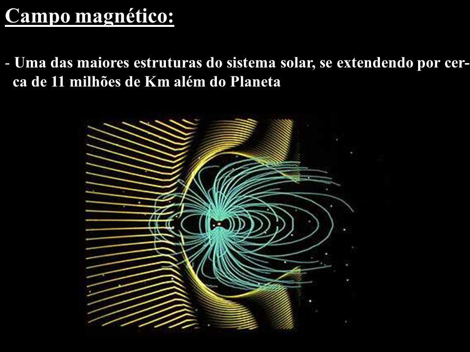 Campo magnético: Uma das maiores estruturas do sistema solar, se extendendo por cer- ca de 11 milhões de Km além do Planeta.