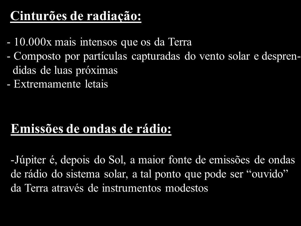 Cinturões de radiação: