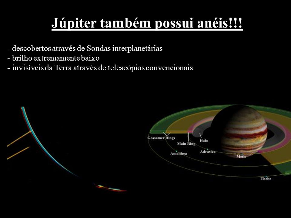 Júpiter também possui anéis!!!