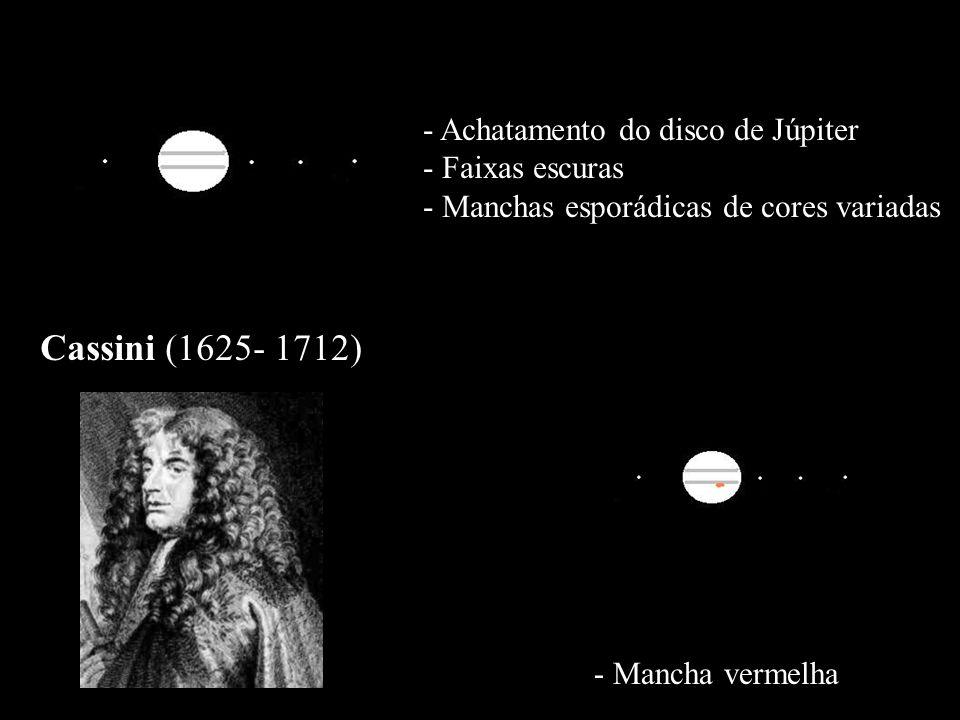 Cassini (1625- 1712) Achatamento do disco de Júpiter Faixas escuras