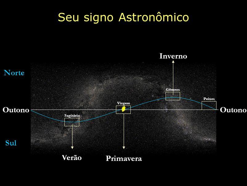 Seu signo Astronômico Inverno Norte Outono Outono Sul Verão Primavera