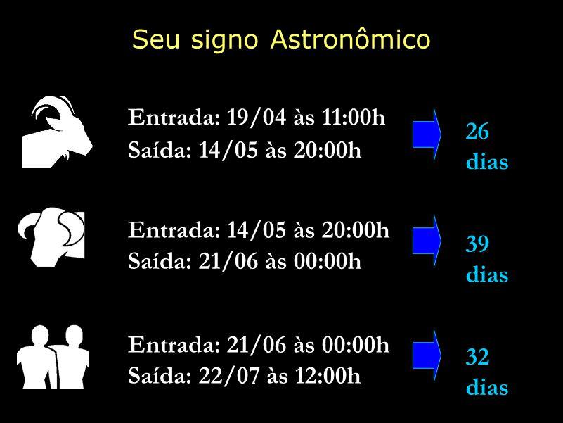 Seu signo Astronômico Entrada: 19/04 às 11:00h 26 dias