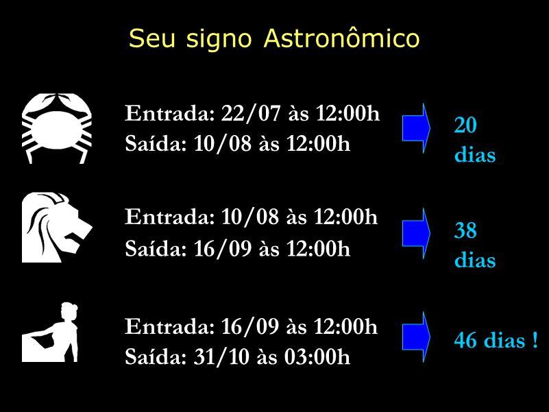 Seu signo Astronômico Entrada: 22/07 às 12:00h 20 dias