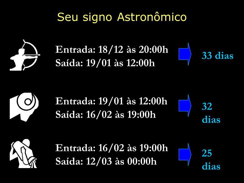 Seu signo Astronômico Entrada: 18/12 às 20:00h 33 dias