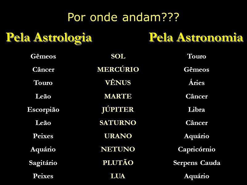 Pela Astrologia Pela Astronomia