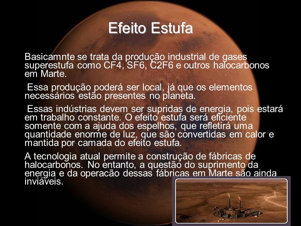 Efeito Estufa Basicamnte se trata da produção industrial de gases superestufa como CF4, SF6, C2F6 e outros halocarbonos em Marte.