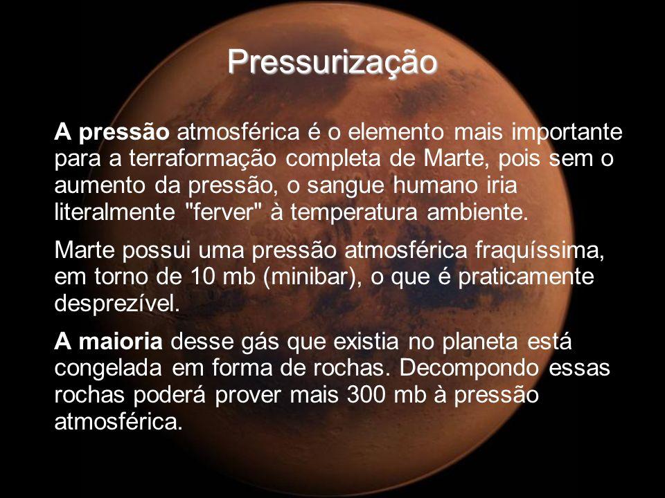 Pressurização