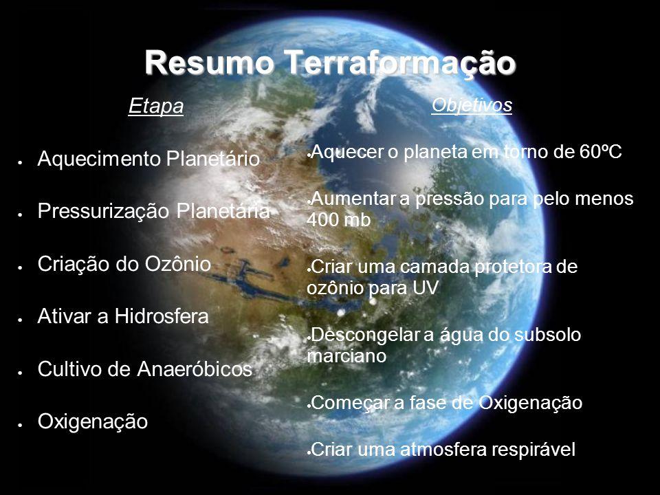 Resumo Terraformação Etapa Aquecimento Planetário
