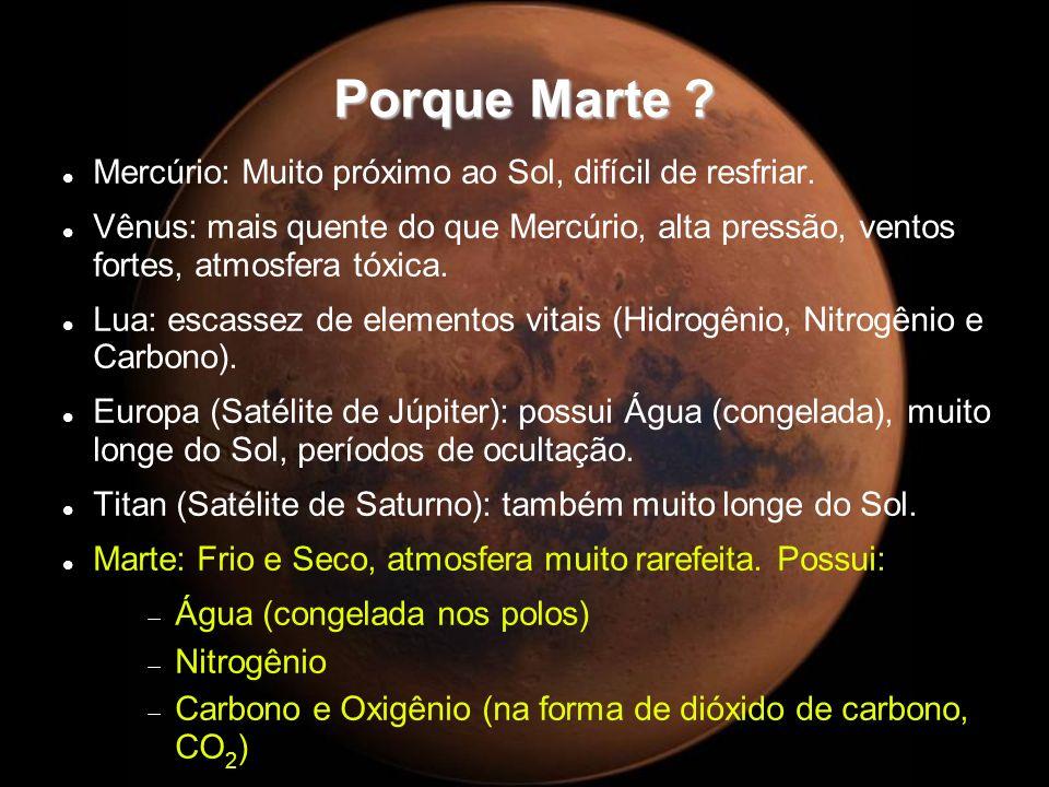 Porque Marte Mercúrio: Muito próximo ao Sol, difícil de resfriar.