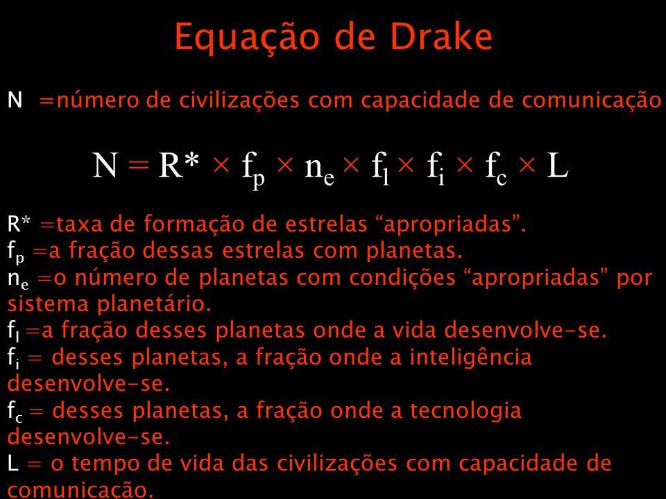 Equação de Drake N = R* × fp × ne × fl × fi × fc × L