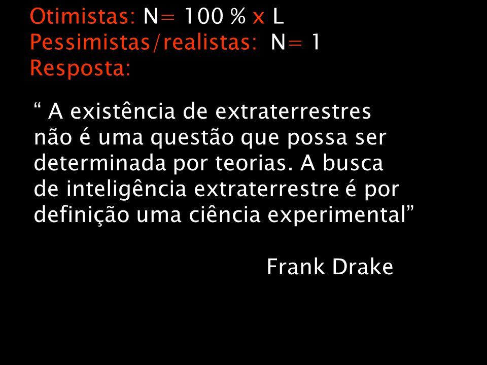 Otimistas: N= 100 % x L Pessimistas/realistas: N= 1. Resposta: A existência de extraterrestres.