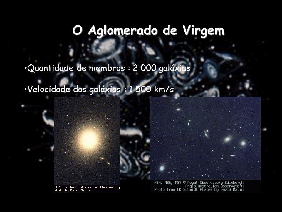 O Aglomerado de Virgem •Quantidade de membros : 2 000 galáxias