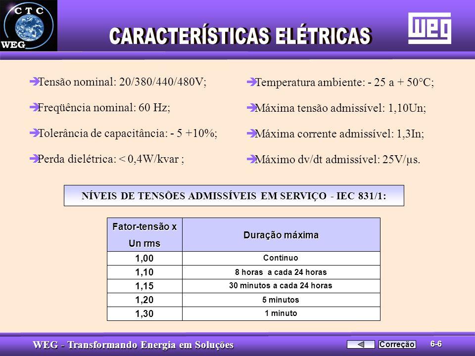 NÍVEIS DE TENSÕES ADMISSÍVEIS EM SERVIÇO - IEC 831/1: