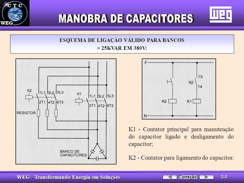 ESQUEMA DE LIGAÇÃO VÁLIDO PARA BANCOS