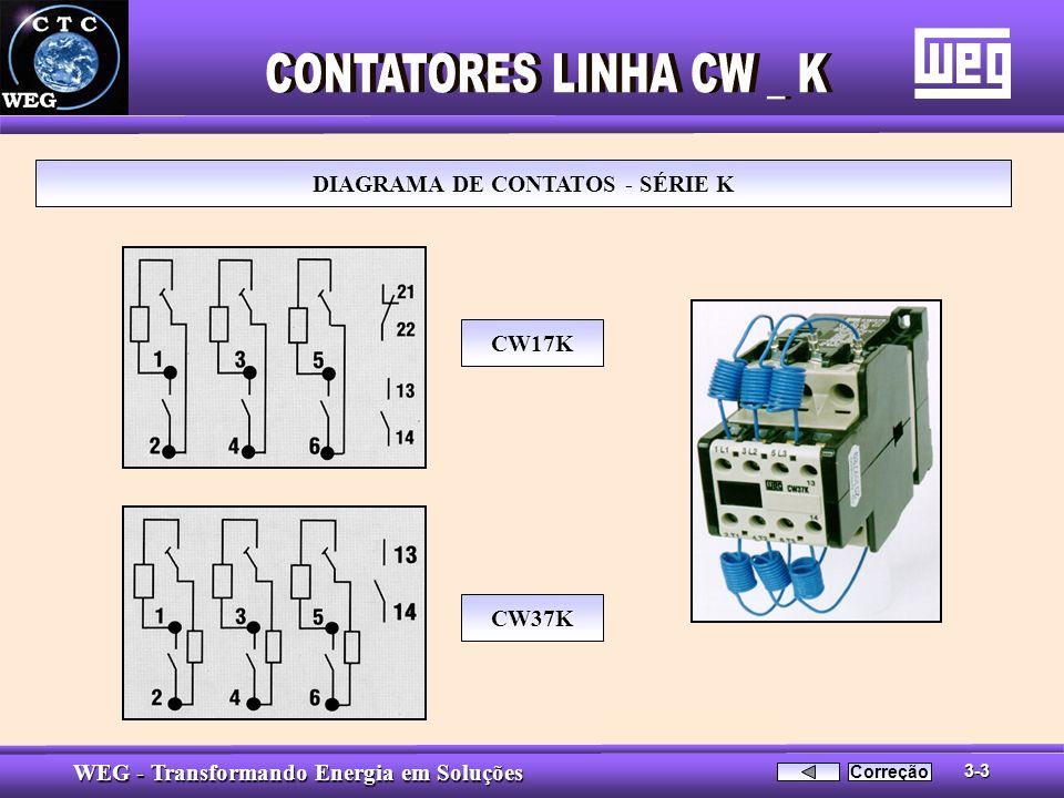 DIAGRAMA DE CONTATOS - SÉRIE K