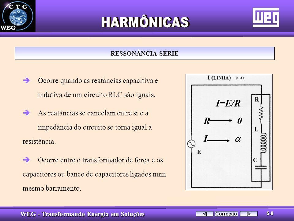 HARMÔNICAS RESSONÂNCIA SÉRIE. Ocorre quando as reatâncias capacitiva e indutiva de um circuito RLC são iguais.