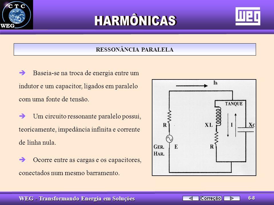 HARMÔNICAS RESSONÂNCIA PARALELA. Baseia-se na troca de energia entre um indutor e um capacitor, ligados em paralelo com uma fonte de tensão.