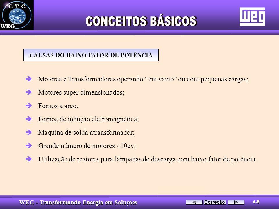 CAUSAS DO BAIXO FATOR DE POTÊNCIA