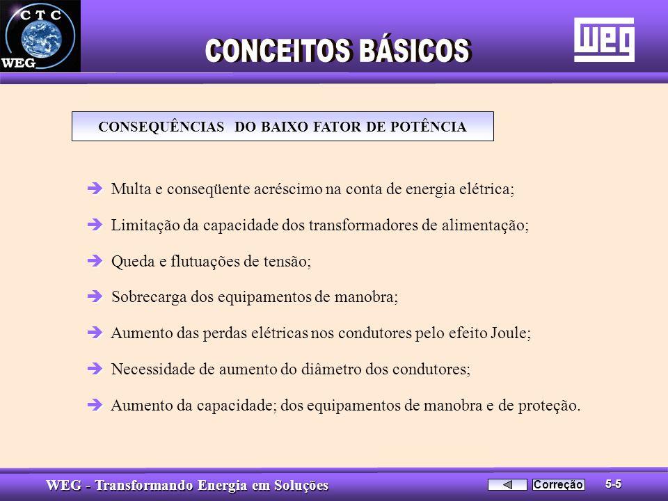 CONSEQUÊNCIAS DO BAIXO FATOR DE POTÊNCIA