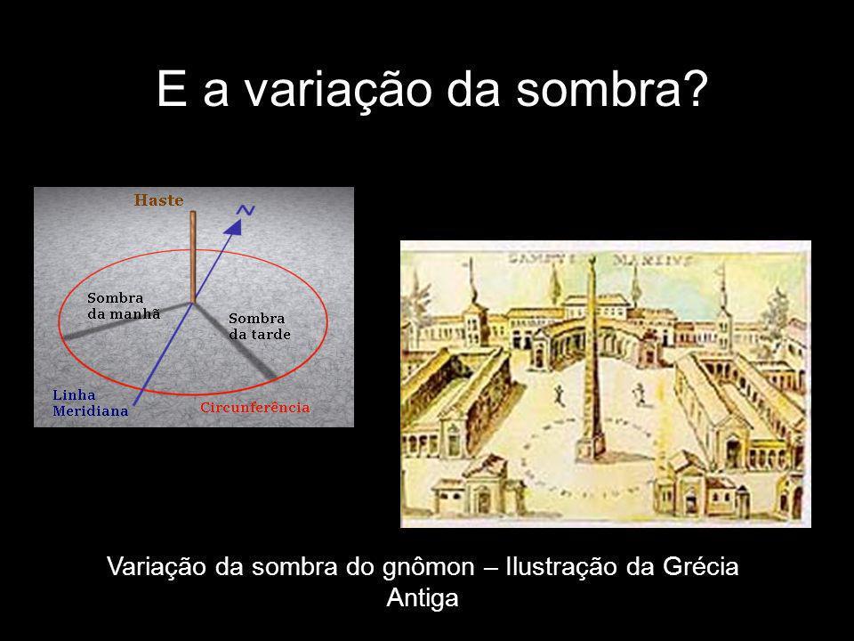 Variação da sombra do gnômon – Ilustração da Grécia Antiga
