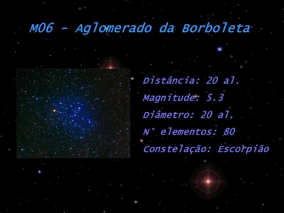 M06 - Aglomerado da Borboleta