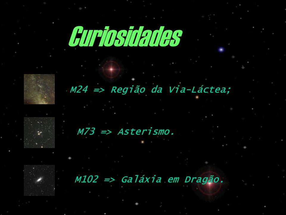 Curiosidades M24 => Região da Via-Láctea; M73 => Asterismo.