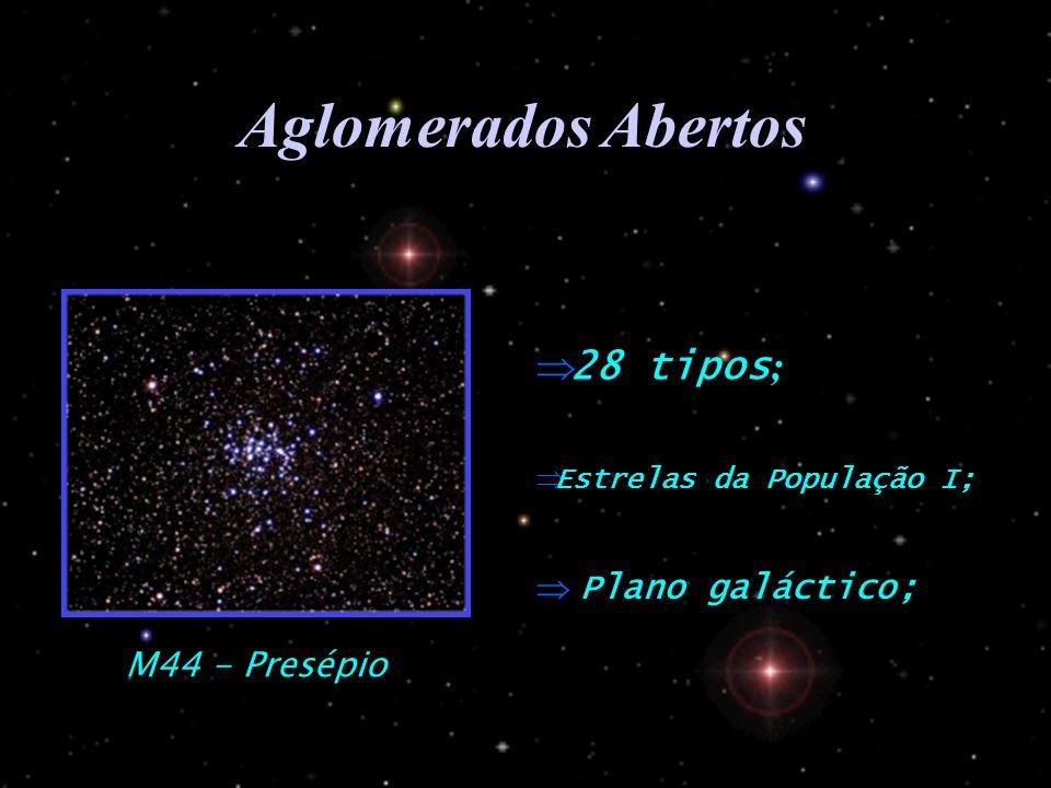 Aglomerados Abertos 28 tipos; Plano galáctico; M44 - Presépio