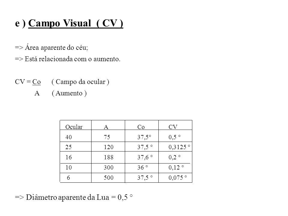 e ) Campo Visual ( CV ) => Diâmetro aparente da Lua = 0,5 °