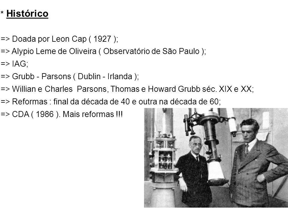 * Histórico => Doada por Leon Cap ( 1927 ); => Alypio Leme de Oliveira ( Observatório de São Paulo );