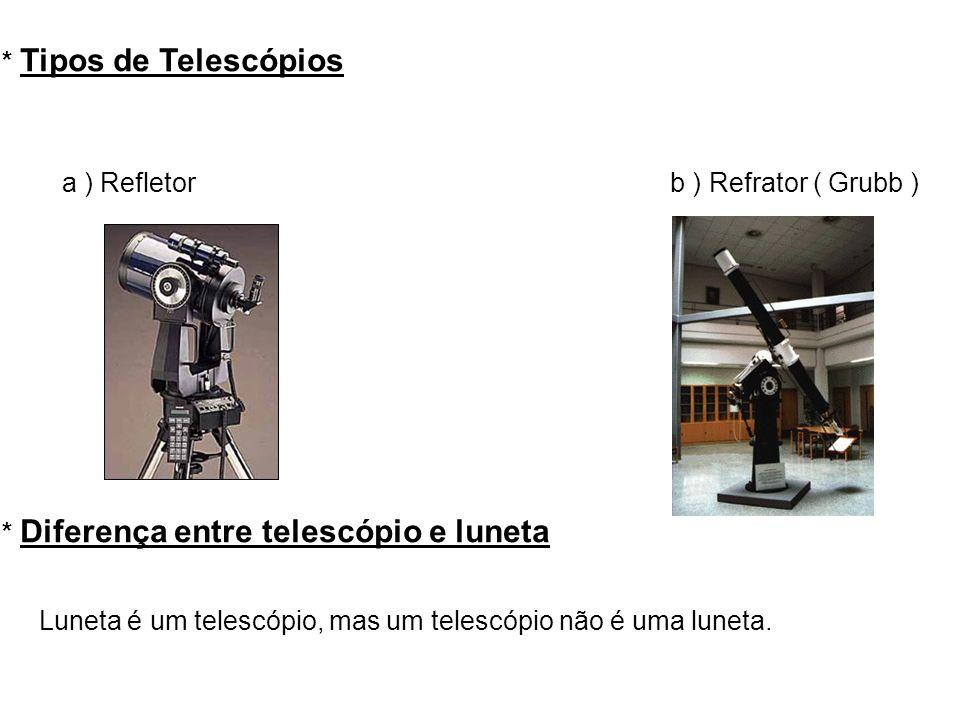 * Diferença entre telescópio e luneta