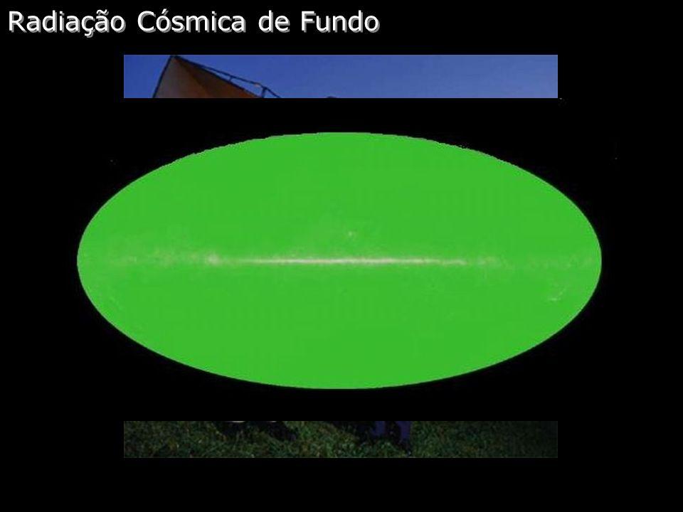Radiação Cósmica de Fundo