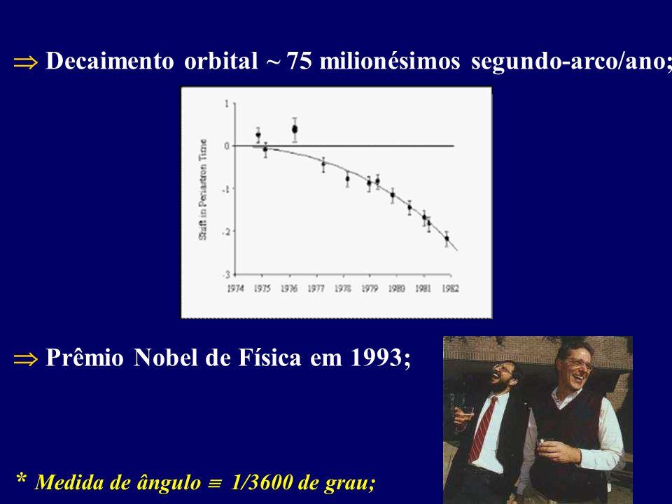  Decaimento orbital ~ 75 milionésimos segundo-arco/ano;