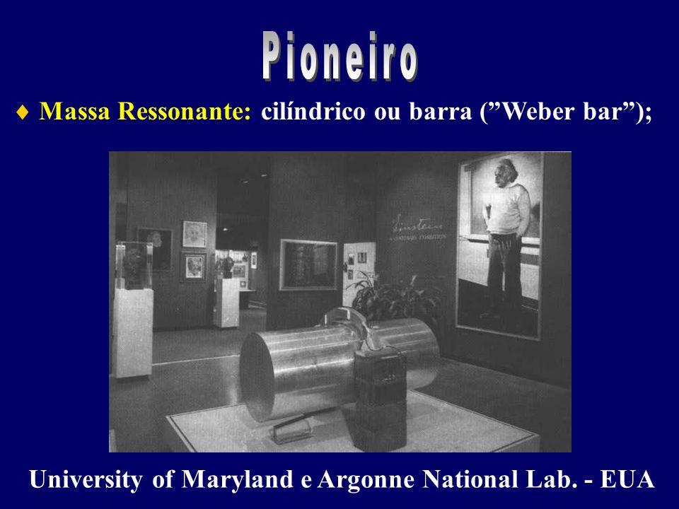 Pioneiro  Massa Ressonante: cilíndrico ou barra ( Weber bar );