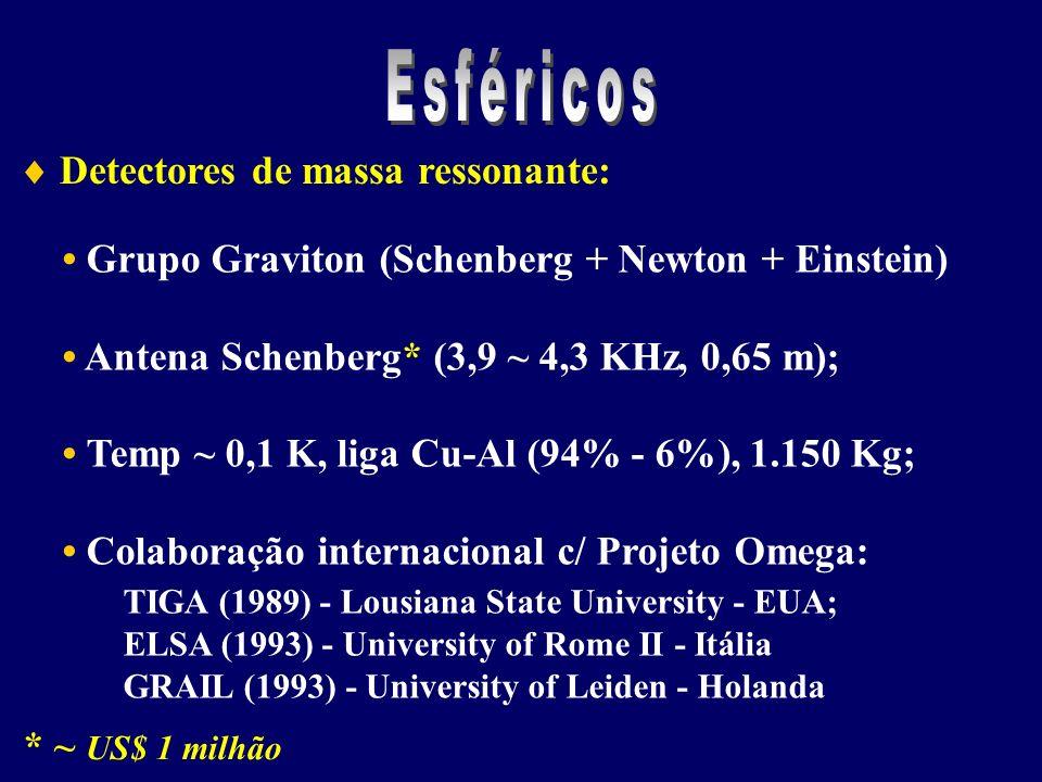 Esféricos  Detectores de massa ressonante:
