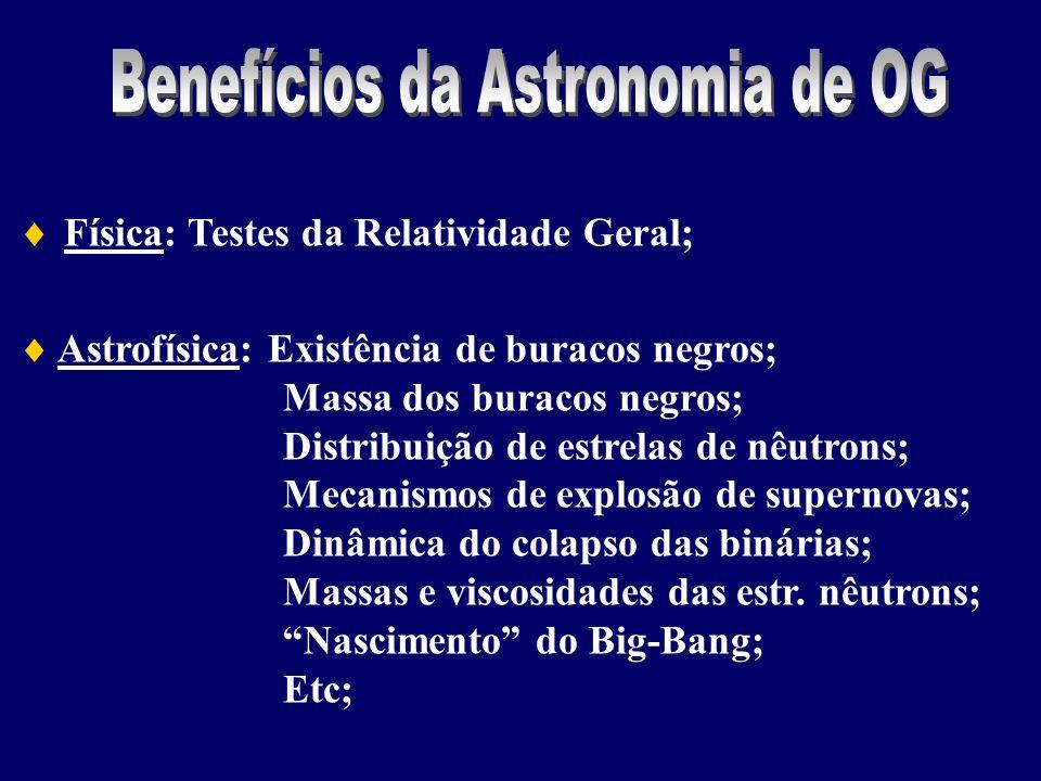 Benefícios da Astronomia de OG