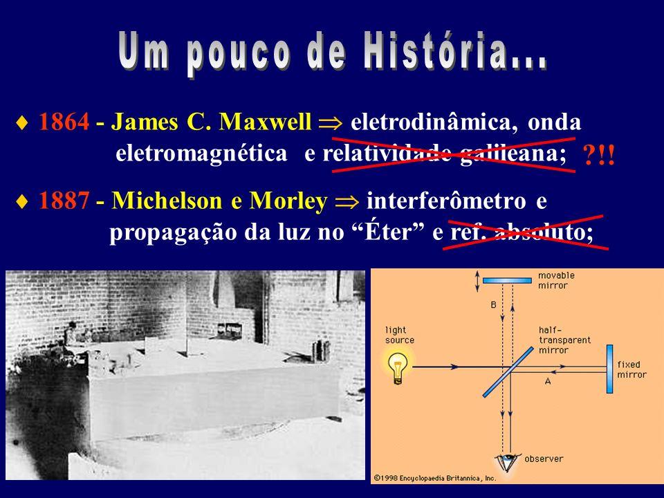 Um pouco de História... 1864 - James C. Maxwell  eletrodinâmica, onda. eletromagnética e relatividade galileana;